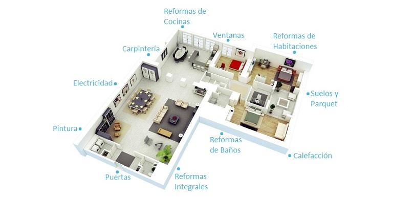 reformas barcelona casa